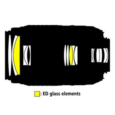 Nikon AF-S DX 55-300mm f/4.5-5.6G ED VR-Nikkor