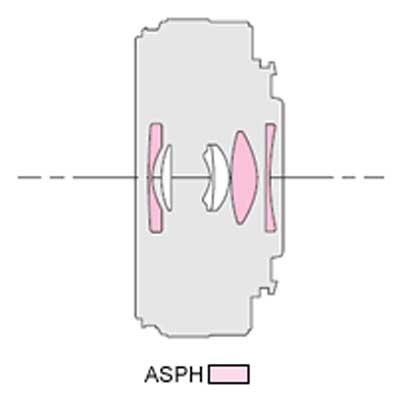 รูป Panasonic Lumix G 14 mm f/2.5 ASPH